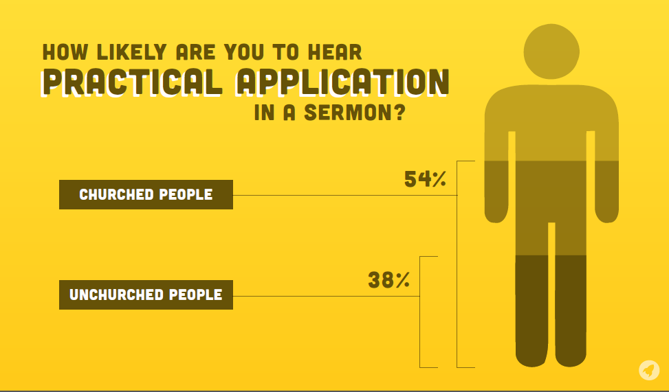 Free Topical Sermons, How To Write A Topical Sermon