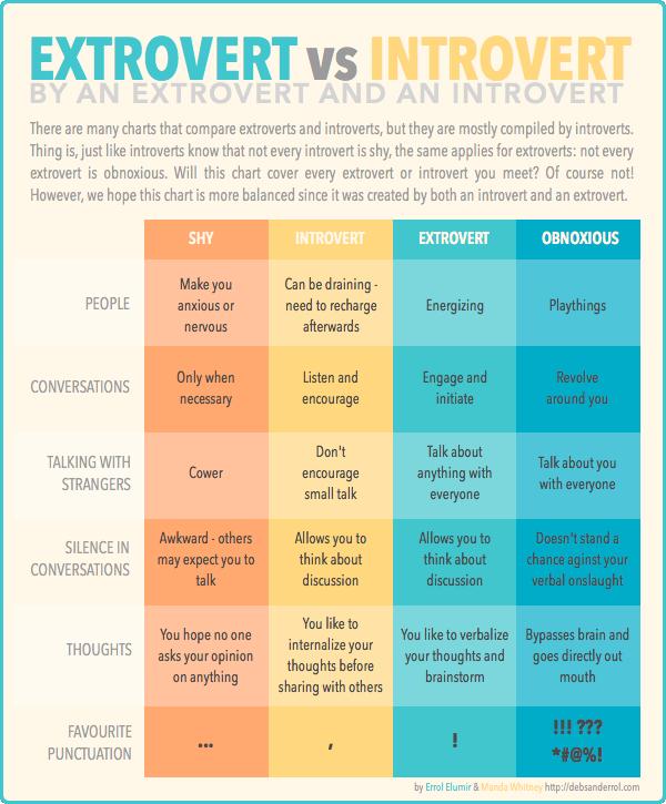 extrovert_introvert
